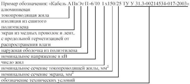 markirovka-kabelej-13-640x285.jpg